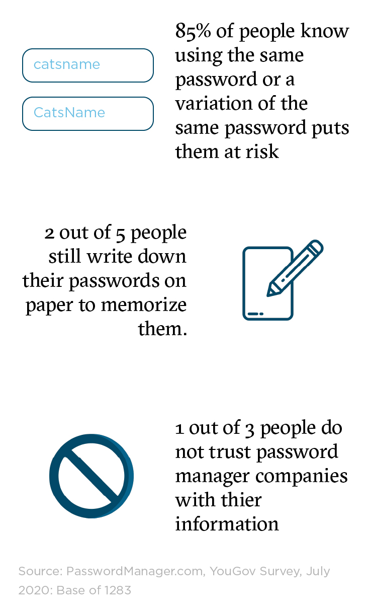 3 facts about password managers